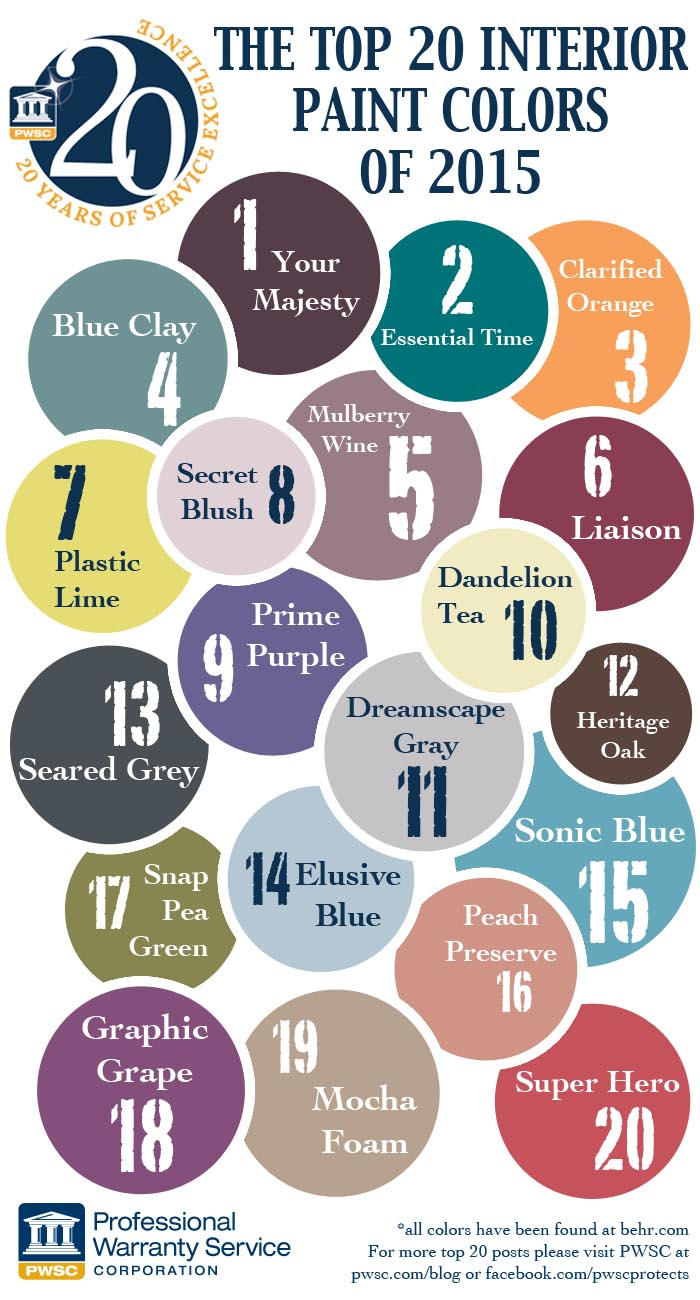 top 20 interior paint colors of 2015 professional warranty service