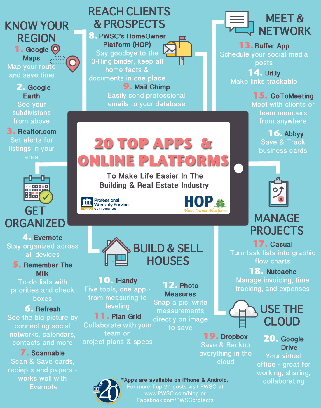 Top Apps Online Platforms For Builders And Realtors