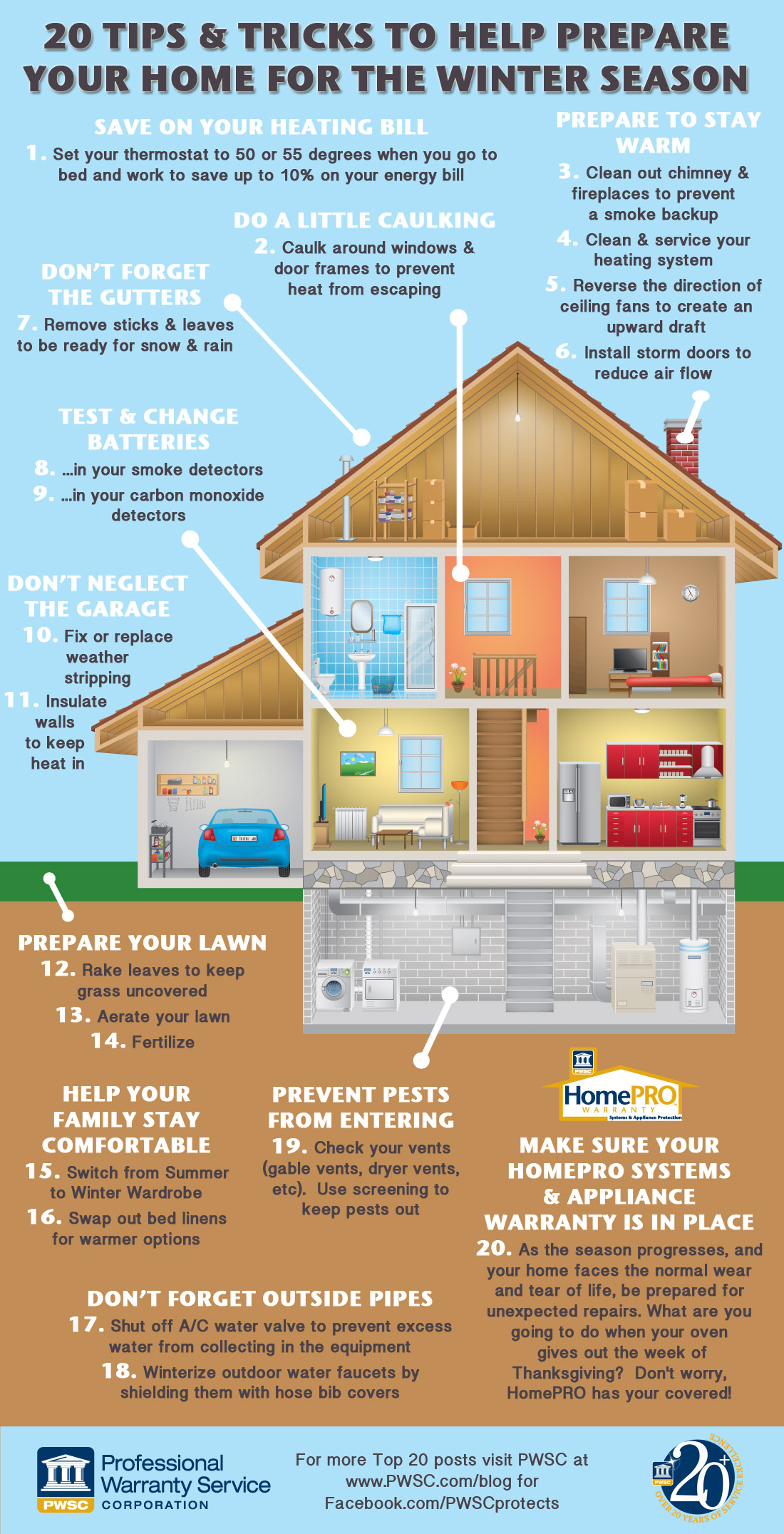 20 Tips Amp Tricks To Prepare Your Home For Winter