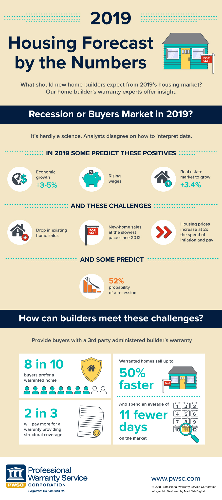 PWSC-2019-Housing-Forecast-by-the-Numbers